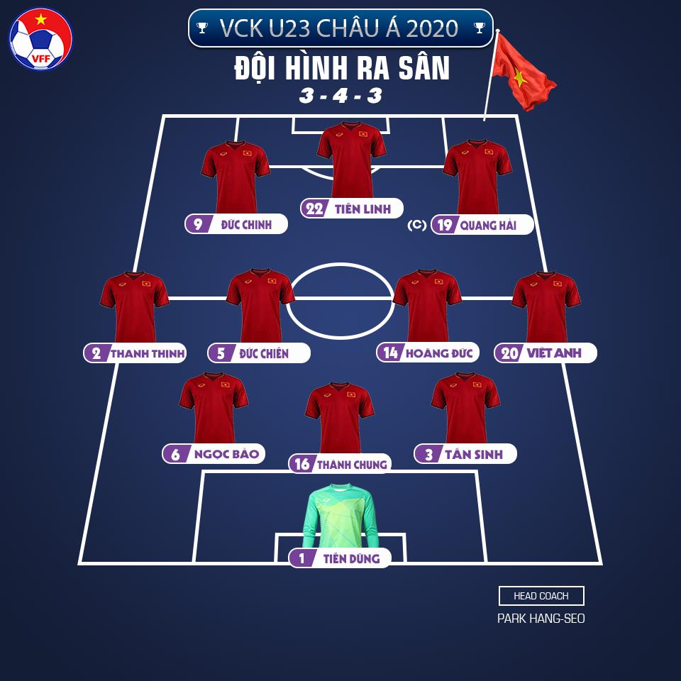 Đội hình xuất phát U23 Việt Nam. Ảnh VFF.