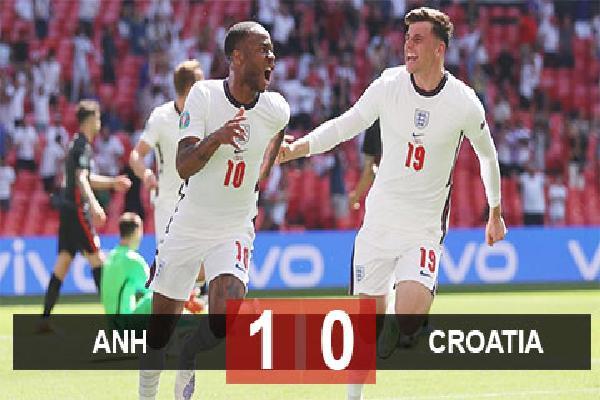Kết quả Anh 1-0 Croatia: Tam sư phá dớp tại EURO